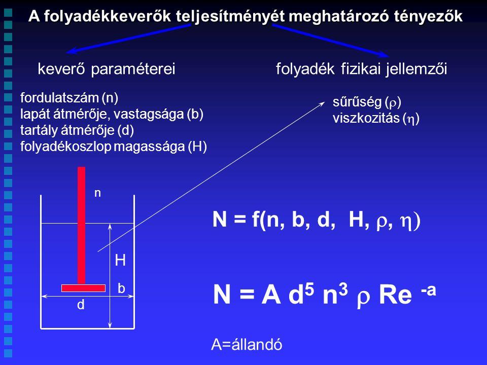 A folyadékkeverők teljesítményét meghatározó tényezők keverő paraméterei folyadék fizikai jellemzői fordulatszám (n) lapát átmérője, vastagsága (b) tartály átmérője (d) folyadékoszlop magassága (H) n b d H N = f(n, b, d, H, ,  sűrűség (  ) viszkozitás (  ) N = A d 5 n 3  Re -a A=állandó
