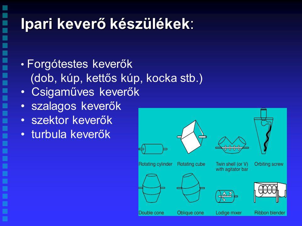 Ipari keverő készülékek: Forgótestes keverők (dob, kúp, kettős kúp, kocka stb.) Csigaműves keverők szalagos keverők szektor keverők turbula keverők