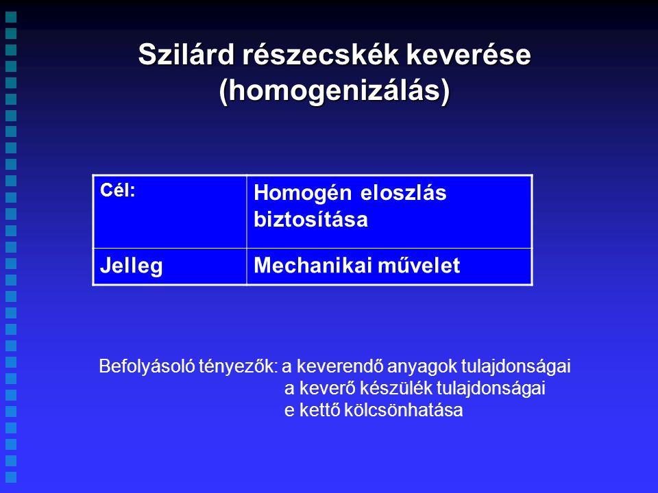 Szilárd részecskék keverése (homogenizálás) Cél: Homogén eloszlás biztosítása JellegMechanikai művelet Befolyásoló tényezők: a keverendő anyagok tulajdonságai a keverő készülék tulajdonságai e kettő kölcsönhatása