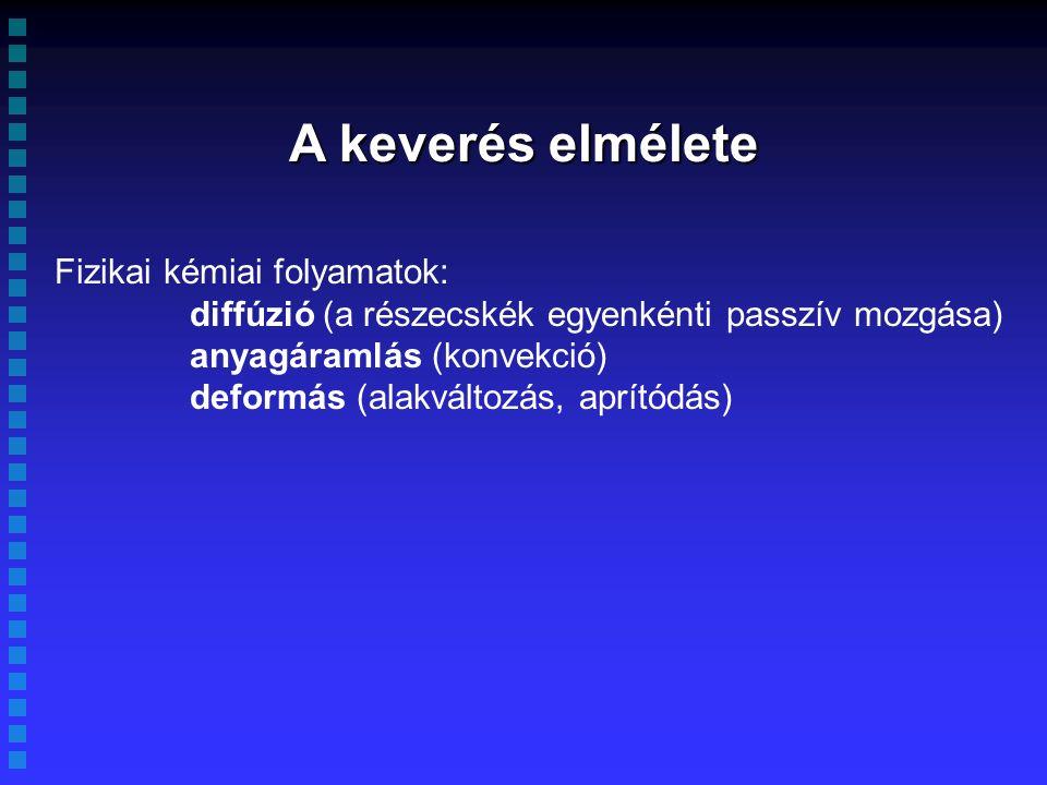 A keverés elmélete Fizikai kémiai folyamatok: diffúzió (a részecskék egyenkénti passzív mozgása) anyagáramlás (konvekció) deformás (alakváltozás, aprítódás)