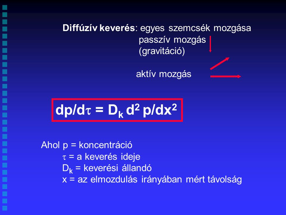 Diffúzív keverés: egyes szemcsék mozgása passzív mozgás (gravitáció) aktív mozgás dp/d  = D k d 2 p/dx 2 Ahol p = koncentráció  = a keverés ideje D k = keverési állandó x = az elmozdulás irányában mért távolság