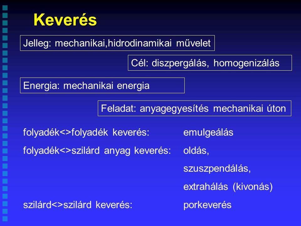 Keverés Jelleg: mechanikai,hidrodinamikai művelet Cél: diszpergálás, homogenizálás Energia: mechanikai energia Feladat: anyagegyesítés mechanikai úton folyadék<>folyadék keverés: emulgeálás folyadék<>szilárd anyag keverés:oldás, szuszpendálás, extrahálás (kivonás) szilárd<>szilárd keverés: porkeverés
