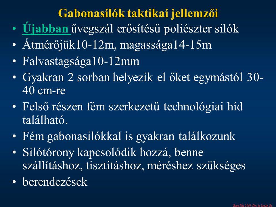 BajaTűz 2003 Okt. és Szolg. Bt. Gabonasilók taktikai jellemzői Újabban űvegszál erősítésű poliészter silók Átmérőjük10-12m, magassága14-15m Falvastags