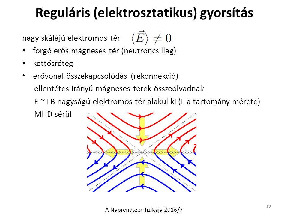 Reguláris (elektrosztatikus) gyorsítás nagy skálájú elektromos tér forgó erős mágneses tér (neutroncsillag) kettősréteg erővonal összekapcsolódás (rekonnekció) ellentétes irányú mágneses terek összeolvadnak E ~ LB nagyságú elektromos tér alakul ki (L a tartomány mérete) MHD sérül 19 A Naprendszer fizikája 2016/7