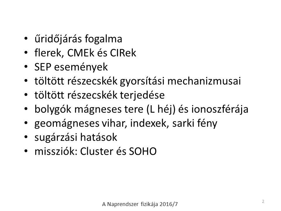 űridőjárás fogalma flerek, CMEk és CIRek SEP események töltött részecskék gyorsítási mechanizmusai töltött részecskék terjedése bolygók mágneses tere (L héj) és ionoszférája geomágneses vihar, indexek, sarki fény sugárzási hatások missziók: Cluster és SOHO A Naprendszer fizikája 2016/7 2