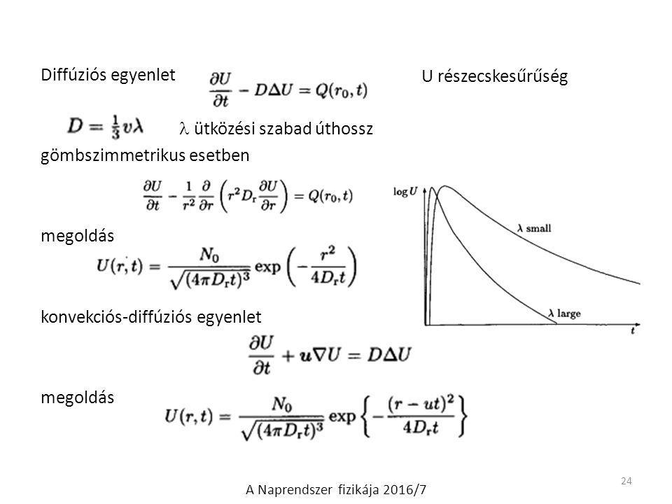 Diffúziós egyenlet ütközési szabad úthossz gömbszimmetrikus esetben megoldás konvekciós-diffúziós egyenlet megoldás A Naprendszer fizikája 2016/7 U részecskesűrűség 24