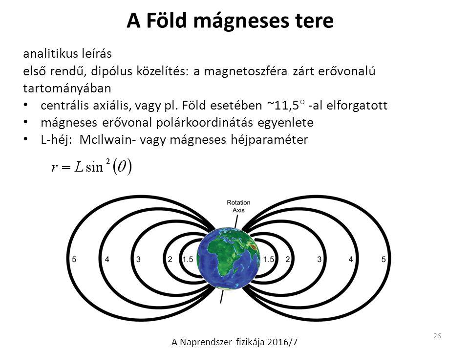 A Föld mágneses tere analitikus leírás első rendű, dipólus közelítés: a magnetoszféra zárt erővonalú tartományában centrális axiális, vagy pl.