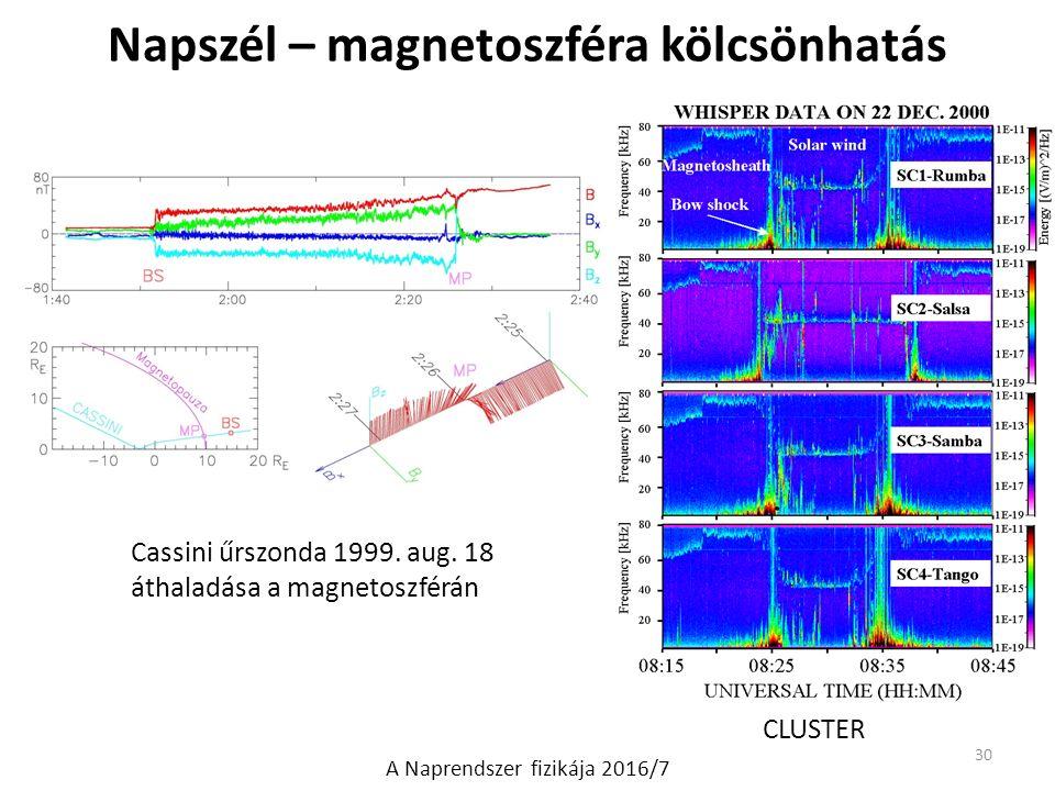 Napszél – magnetoszféra kölcsönhatás A Naprendszer fizikája 2016/7 Cassini űrszonda 1999. aug. 18 áthaladása a magnetoszférán CLUSTER 30