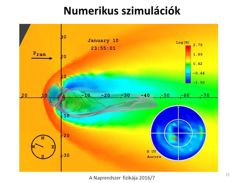 Numerikus szimulációk 33 A Naprendszer fizikája 2016/7