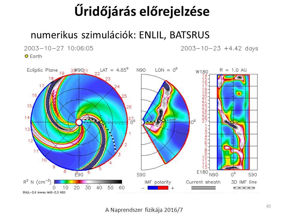 numerikus szimulációk: ENLIL, BATSRUS 40 Űridőjárás előrejelzése A Naprendszer fizikája 2016/7