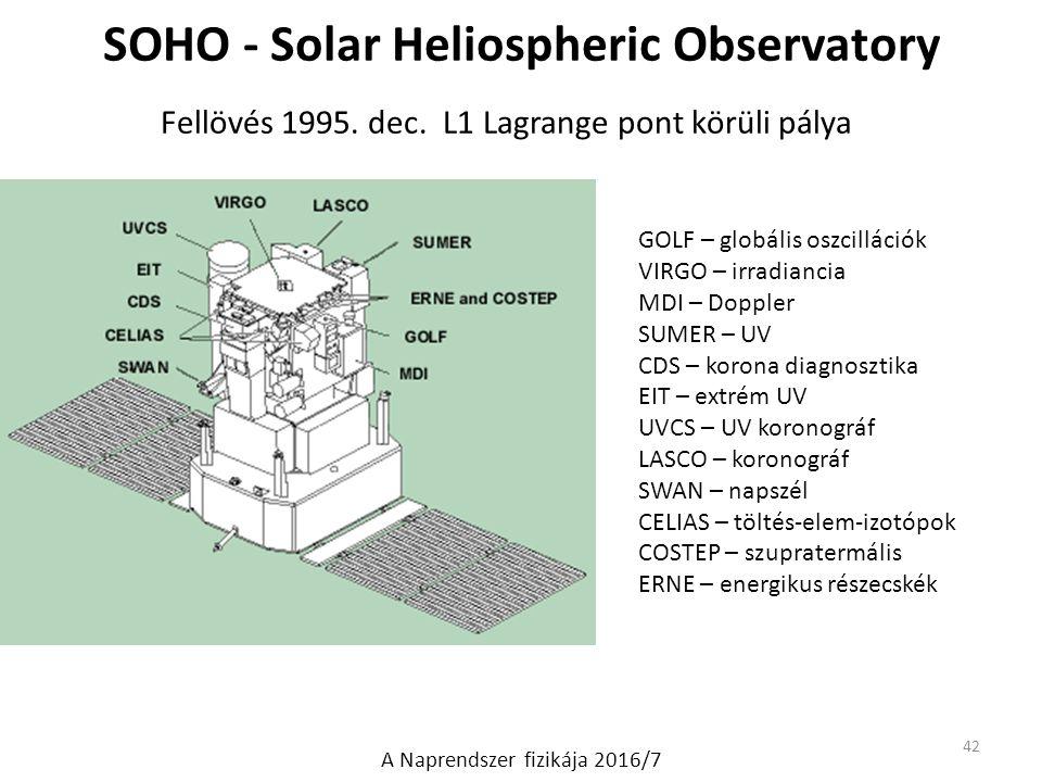 SOHO - Solar Heliospheric Observatory Fellövés 1995. dec. L1 Lagrange pont körüli pálya GOLF – globális oszcillációk VIRGO – irradiancia MDI – Doppler