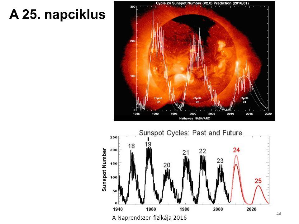 A 25. napciklus A Naprendszer fizikája 2016 44
