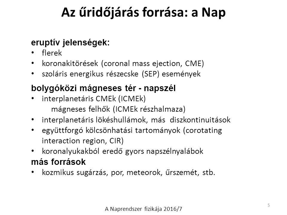 A NAPRENDSZER FIZIKÁJA 2016 Prof.Szegő Károly et al.