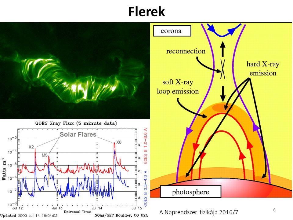 Sarki fény (aurora borealis) A Naprendszer fizikája 2016/7 37 geomágneses vihar idején a mágneses pólusok környékén az erővonalak mentén a légkörbe bejutó ionok gerjesztik az atomokat (N, O), azok alapállapotba jutva sugároznak oxigén: zöld, vörös nitrogén: ibolya