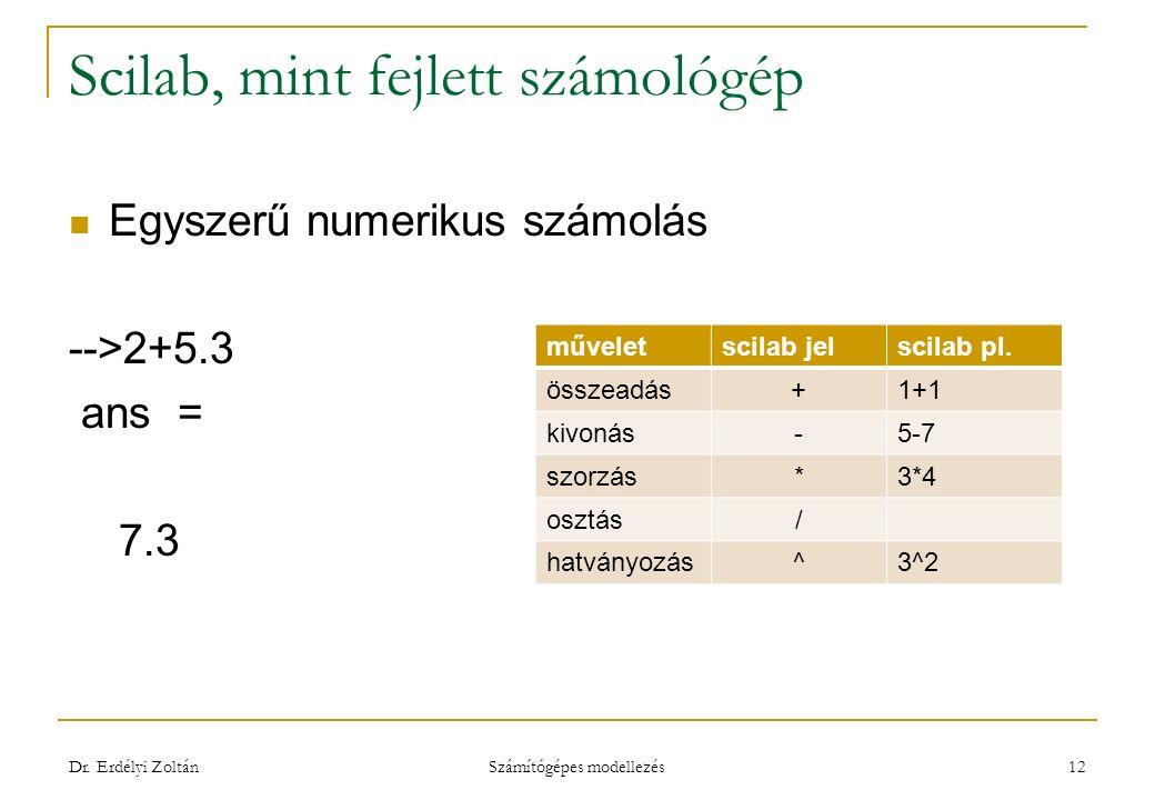 Scilab, mint fejlett számológép Egyszerű numerikus számolás -->2+5.3 ans = 7.3 Dr. Erdélyi Zoltán Számítógépes modellezés 12 műveletscilab jelscilab p