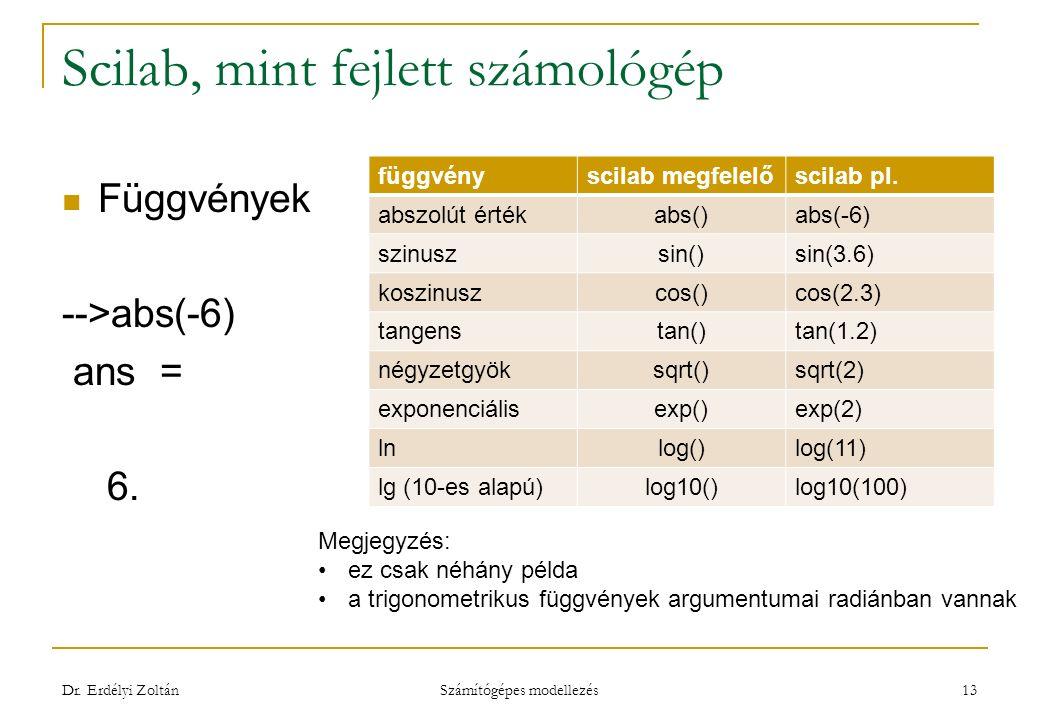 Scilab, mint fejlett számológép Függvények -->abs(-6) ans = 6. Dr. Erdélyi Zoltán Számítógépes modellezés 13 függvényscilab megfelelőscilab pl. abszol