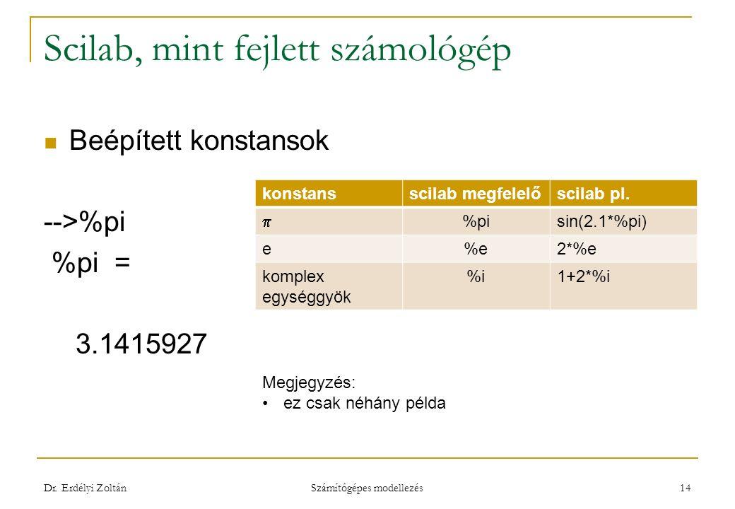 Scilab, mint fejlett számológép Beépített konstansok -->%pi %pi = 3.1415927 Dr. Erdélyi Zoltán Számítógépes modellezés 14 konstansscilab megfelelőscil
