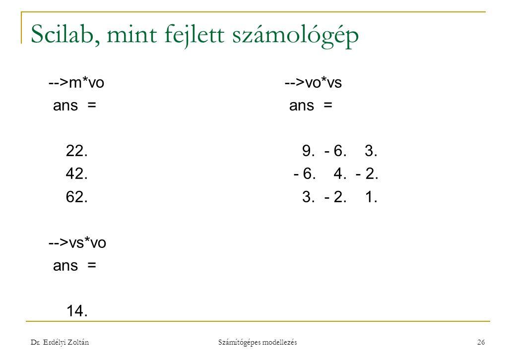 Scilab, mint fejlett számológép -->m*vo ans = 22. 42. 62. -->vs*vo ans = 14. -->vo*vs ans = 9. - 6. 3. - 6. 4. - 2. 3. - 2. 1. Dr. Erdélyi Zoltán Szám
