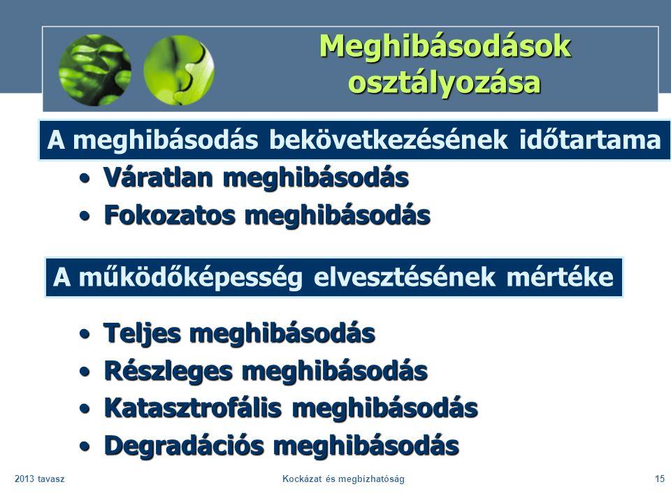 2013 tavaszKockázat és megbízhatóság15 Meghibásodások osztályozása Váratlan meghibásodásVáratlan meghibásodás Fokozatos meghibásodásFokozatos meghibás
