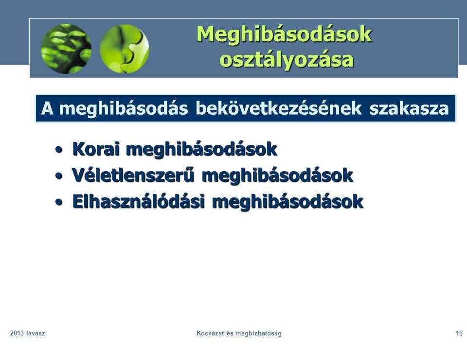 2013 tavaszKockázat és megbízhatóság16 Meghibásodások osztályozása A meghibásodás bekövetkezésének szakasza Korai meghibásodásokKorai meghibásodások V