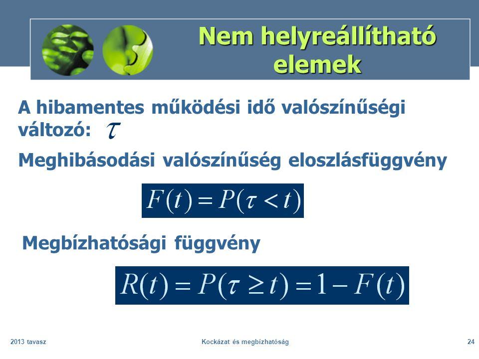 2013 tavaszKockázat és megbízhatóság24 Nem helyreállítható elemek Meghibásodási valószínűség eloszlásfüggvény Megbízhatósági függvény A hibamentes műk