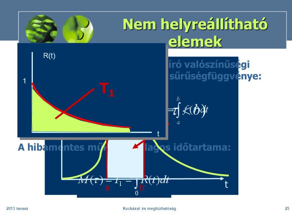 2013 tavaszKockázat és megbízhatóság25 Nem helyreállítható elemek A hibamentes működési időt leíró valószínűségi változó folytonos, így létezik a sűrű