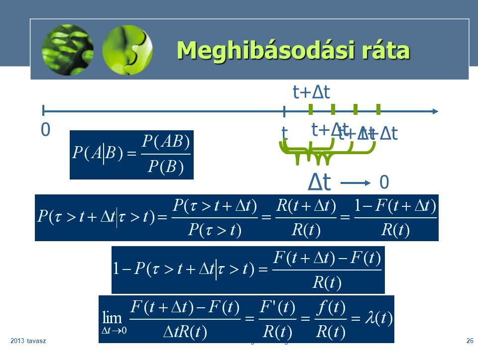 2013 tavaszKockázat és megbízhatóság26 Meghibásodási ráta 0 tt+Δt ΔtΔt 0