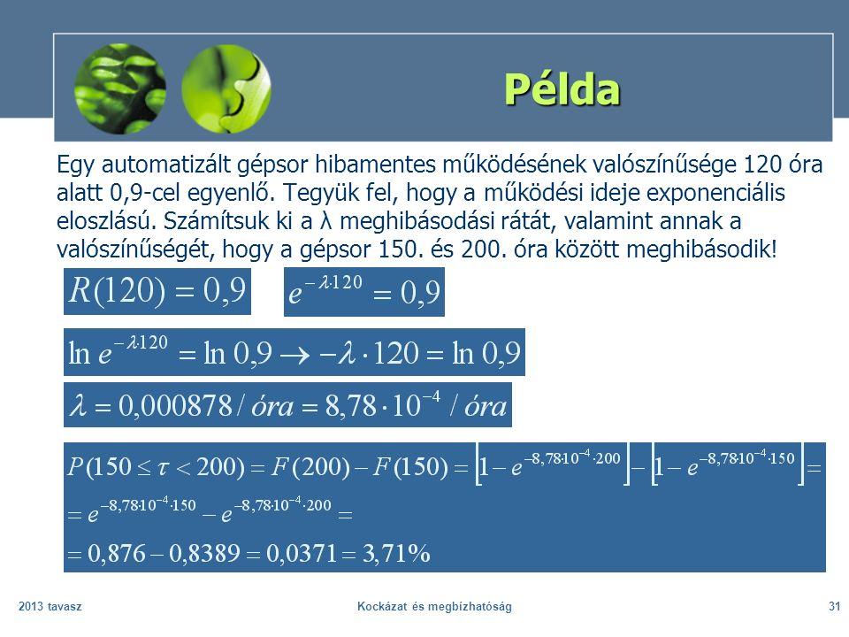 2013 tavaszKockázat és megbízhatóság31 Példa Egy automatizált gépsor hibamentes működésének valószínűsége 120 óra alatt 0,9-cel egyenlő. Tegyük fel, h