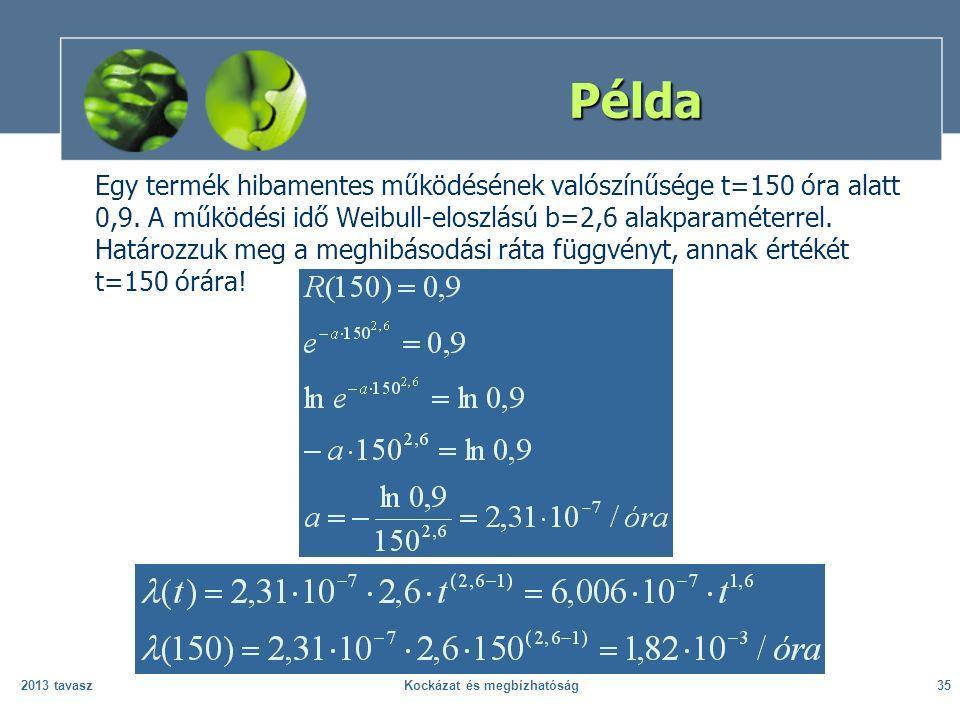 2013 tavaszKockázat és megbízhatóság35 Példa Egy termék hibamentes működésének valószínűsége t=150 óra alatt 0,9. A működési idő Weibull-eloszlású b=2