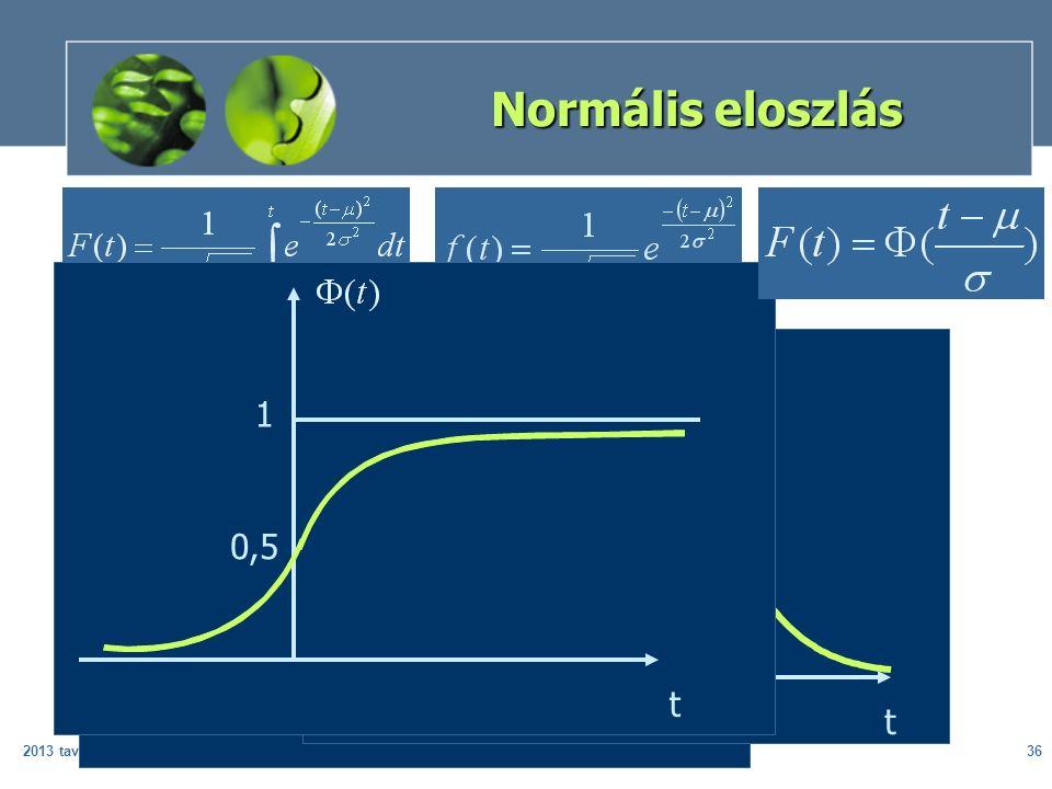 2013 tavaszKockázat és megbízhatóság36 Normális eloszlás t F(t) 1 0,5 t f(t) t 1 0,5