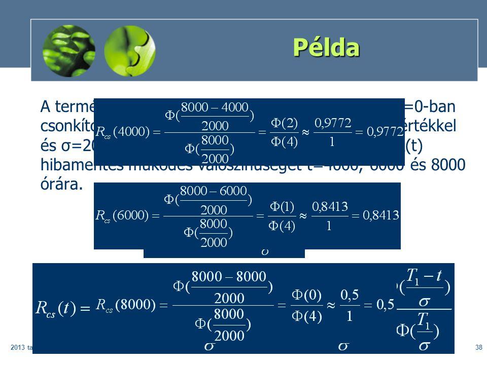 2013 tavaszKockázat és megbízhatóság38 A termék működési ideje az első meghibásodásig t=0-ban csonkított normális eloszlású μ=8000 óra várható értékkel és σ=2000 óra paraméterrel.