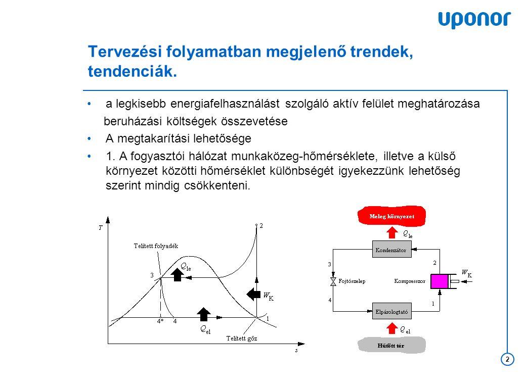 2 Tervezési folyamatban megjelenő trendek, tendenciák.