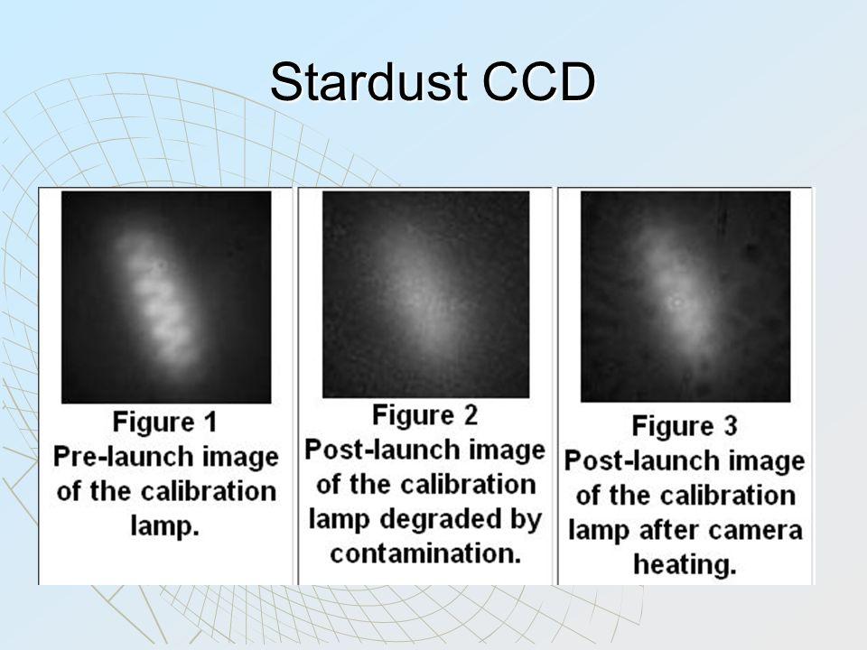 Stardust CCD