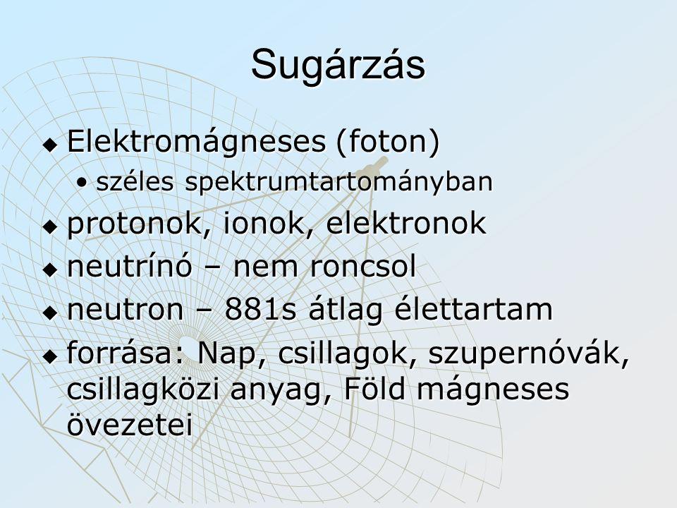 Sugárzás  Elektromágneses (foton) széles spektrumtartománybanszéles spektrumtartományban  protonok, ionok, elektronok  neutrínó – nem roncsol  neutron – 881s átlag élettartam  forrása: Nap, csillagok, szupernóvák, csillagközi anyag, Föld mágneses övezetei