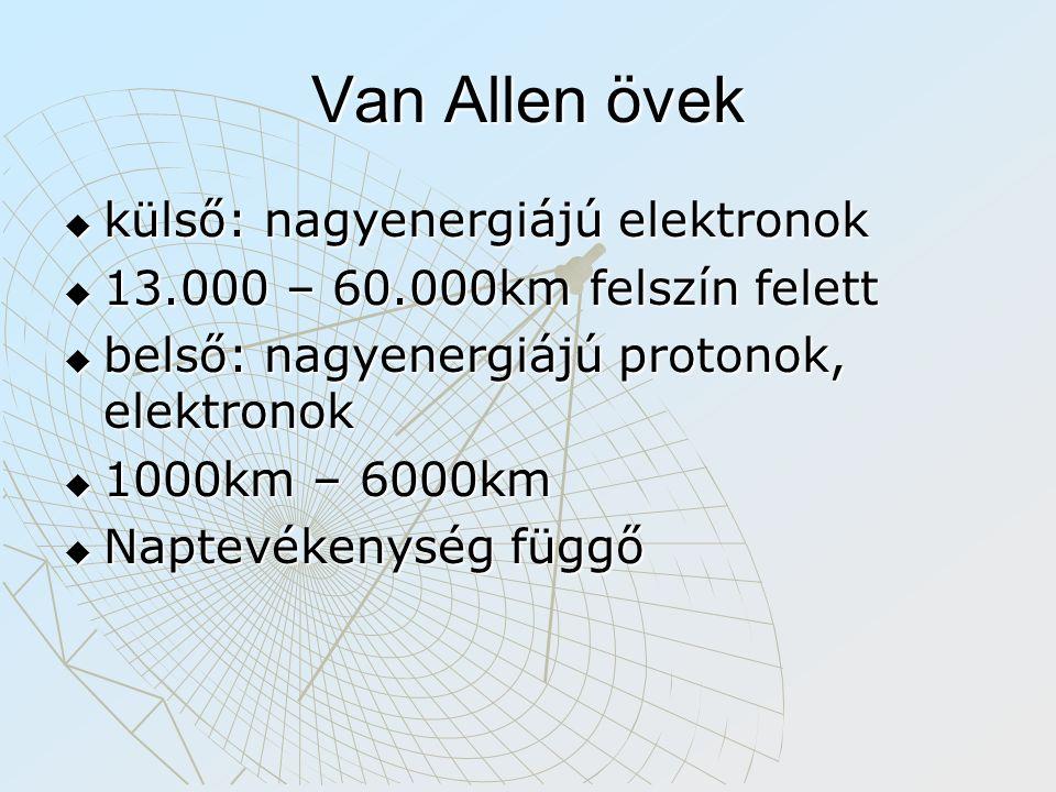 Van Allen övek  külső: nagyenergiájú elektronok  13.000 – 60.000km felszín felett  belső: nagyenergiájú protonok, elektronok  1000km – 6000km  Na