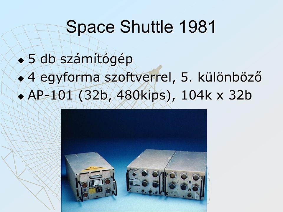  5 db számítógép  4 egyforma szoftverrel, 5. különböző  AP-101 (32b, 480kips), 104k x 32b