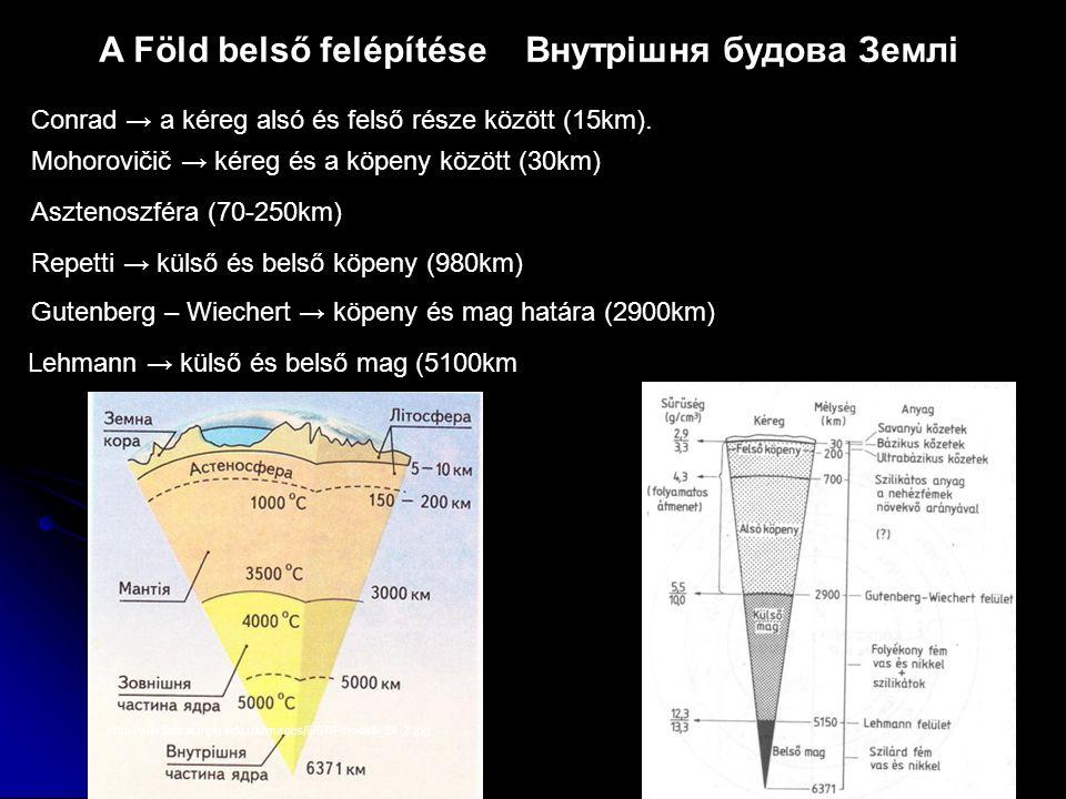 A Föld belső felépítése Внутрішня будова Землі Conrad → a kéreg alsó és felső része között (15km).