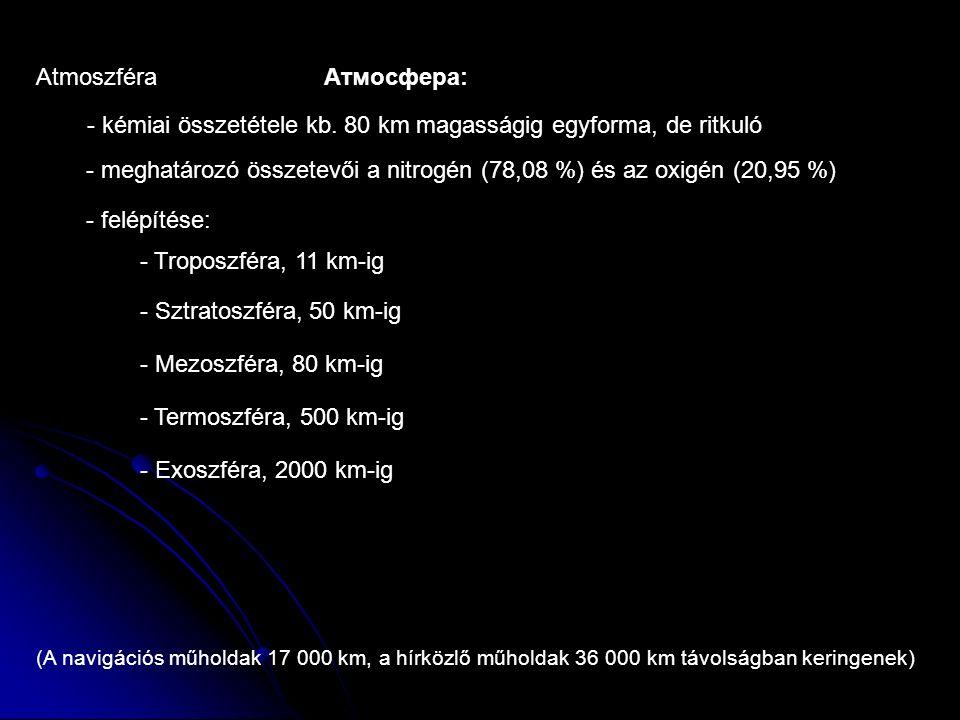 AtmoszféraАтмосфера: - kémiai összetétele kb.