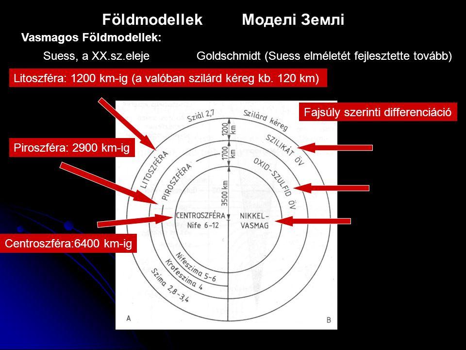 Földmodellek Vasmag nélküli földmodellek: Kuhn – Rittman elmélet: A Föld a Napból szakadt ki, fajsúly szerint differenciálódik, de ez még csak a külső részeken ment végbe, belül a differenciálatlan Nap anyaga található Asztrofizikai földmodellek: Holmes 1944, Egyed L.