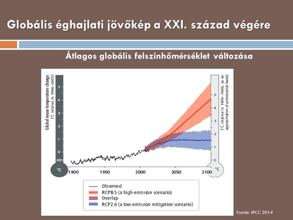 Globális éghajlati jövőkép a XXI. század végére Átlagos globális felszínhőmérséklet változása Forrás: IPCC 2014