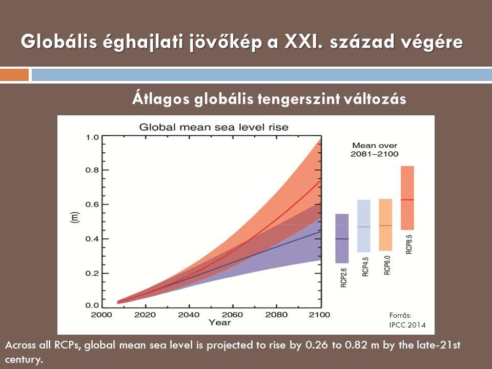 Globális éghajlati jövőkép a XXI. század végére Átlagos globális tengerszint változás Across all RCPs, global mean sea level is projected to rise by 0