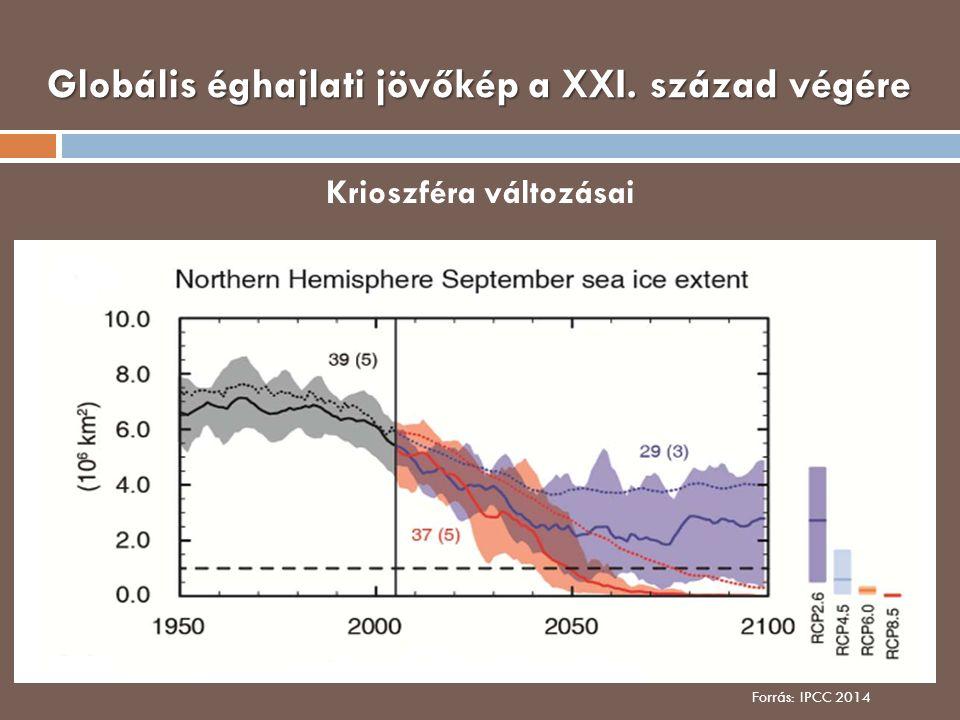Globális éghajlati jövőkép a XXI. század végére Krioszféra változásai Forrás: IPCC 2014