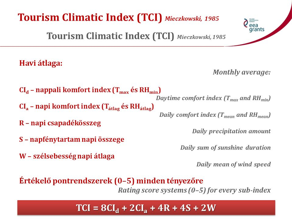 TCI egyik fő hátránya: CI d és CI a csak T–RH kombináción alapul Main shortcoming of TCI: CI d and CI a are based on T–RH only CI d és CI a  PET – fiziológiailag ekvivalens hőmérséklet; új értékelő pontrendszer kidolgozása CI d and CI a → PET – Physiologically Equivalent Temperature; development of new rating score system Új CI d és CI a : napi PET max és PET átlag New CI d and CI a : daily PET max and PET mean A magyar lakosság évszakos hőérzeti sajátosságainak meghatározása és integrálása a TCI indexbe Reveal of seasonal thermal perception patterns of Hungarians and their incorporation into TCI módosított Tourism Climatic Index (mTCI) modified Tourism Climatic Index (mTCI)
