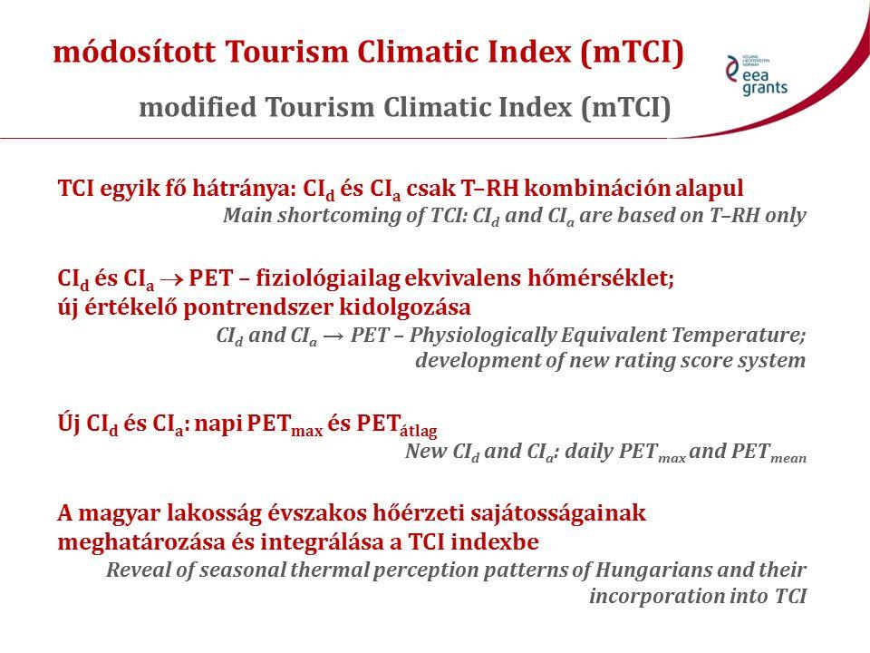 módosított Tourism Climatic Index (mTCI) modified Tourism Climatic Index (mTCI) Minta: terepi humánkomfort felmérés, Szeged (2011–2012 és 2015, 78 nap, hat helyszín) Database: outdoor human comfort survey, Szeged (2011–2012 and 2015, 78 days, six places) → mikroklímamérés → kérdőíves felmérés: termikus viszonyok értékelése → microclimate measurement → questionnaires: assessment of thermal conditions Csatolás, PET-számítás → N=5805 Attachment, PET calculation → N=5805