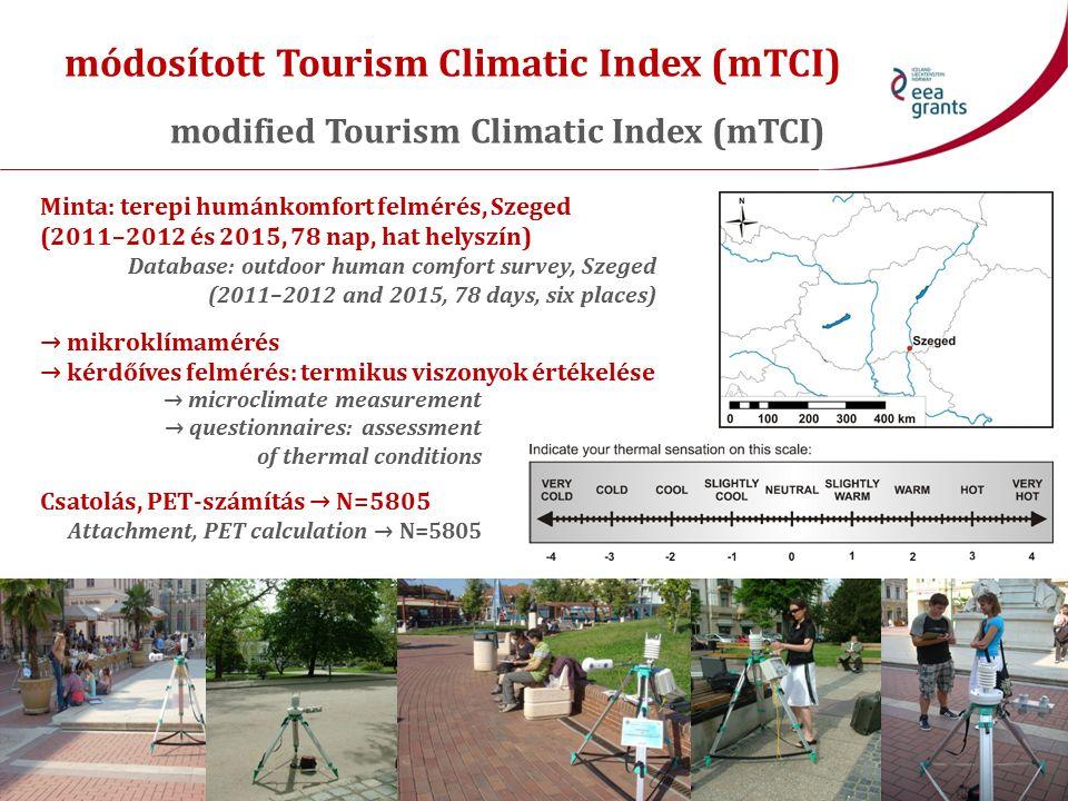 módosított Tourism Climatic Index (mTCI) modified Tourism Climatic Index (mTCI) Minta: terepi humánkomfort felmérés, Szeged (2011–2012 és 2015, 78 nap