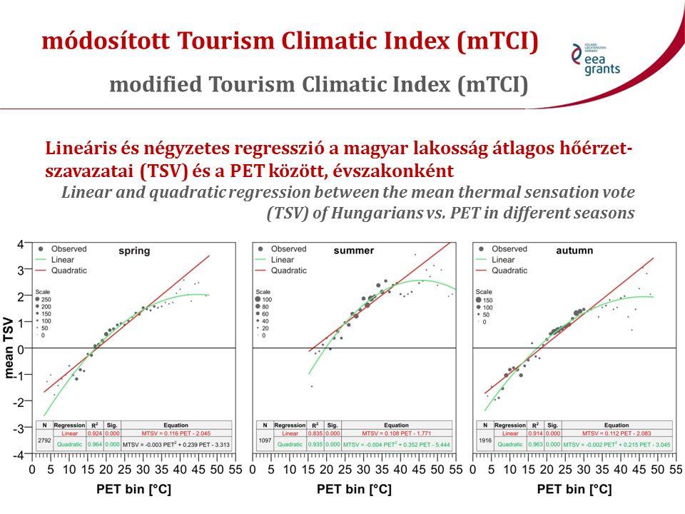 módosított Tourism Climatic Index (mTCI) modified Tourism Climatic Index (mTCI) Lineáris és négyzetes regresszió a magyar lakosság átlagos hőérzet- szavazatai (TSV) és a PET között, évszakonként Linear and quadratic regression between the mean thermal sensation vote (TSV) of Hungarians vs.