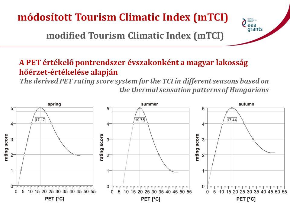 Az időjárás hatása a turisztikai potenciálra nem a tényezők összege, hanem a három tényező nem-lineáris függvénye CIT assumes that the integrated effect of some particular weather condition is not just the sum of its various facets but a nonlinear function of three factors T: termikus, A: esztétikai, P: fizikai tényező T: Thermal, A: Aesthetic, P: Physical facets of tourism climate Ha a fizikai tényezők meghaladnak egy küszöbértéket, annak hatása felülírja a többi tényező hatását If the physical factors (rainfall, wind speed) exceeds certain thresholds, they override the effect of other variables Climate Index for Tourism (CIT) de Freitas et al, 2008 Climate Index for Tourism (CIT) de Freitas et al., 2008 CIT =ƒ [(T, A) * P]