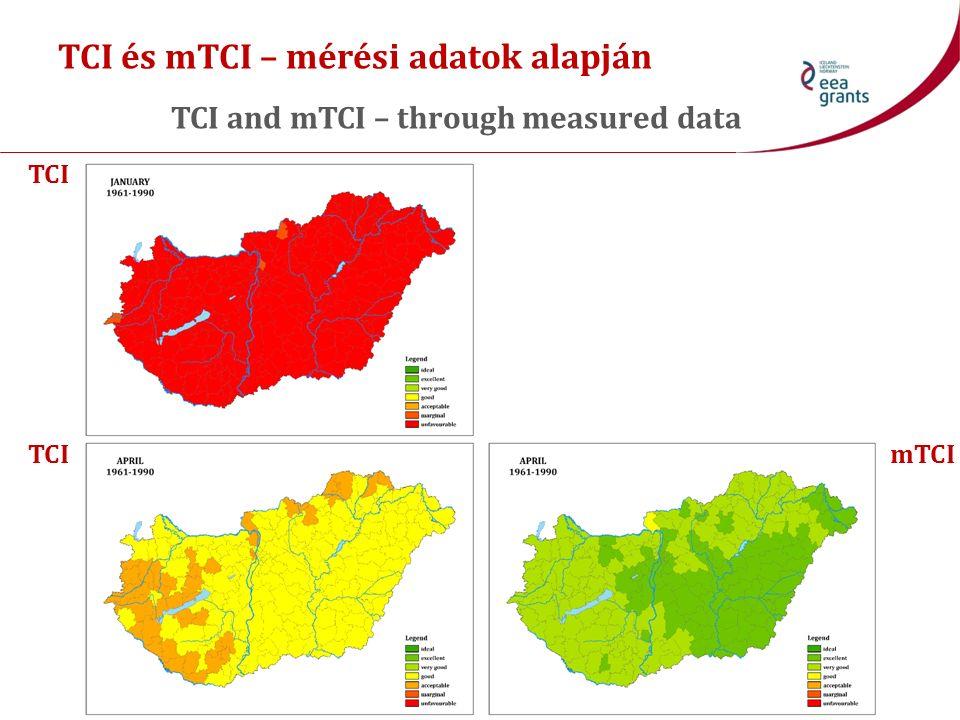 TCI és mTCI – mérési adatok alapján TCI and mTCI – through measured data TCI mTCI