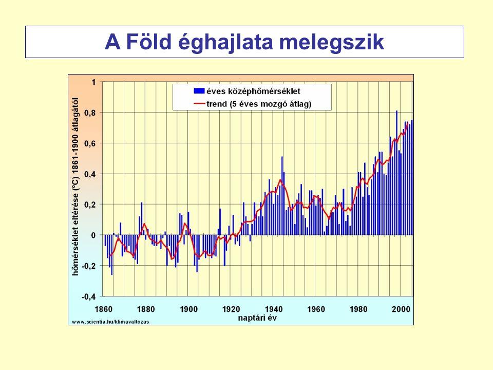 A Föld éghajlata melegszik