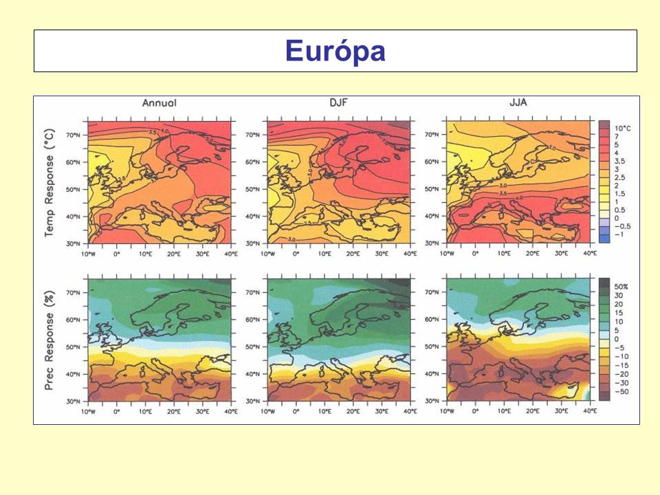 Runoff – Tisza Basin Relative change 2061/2090-1961/1990 (%)